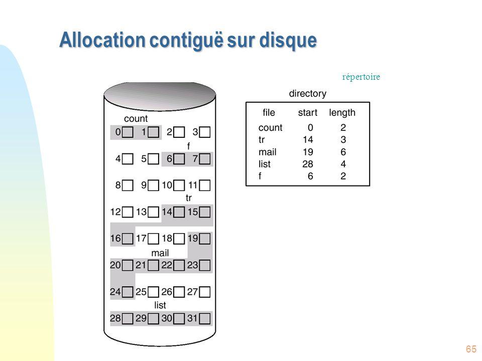 Allocation contiguë sur disque