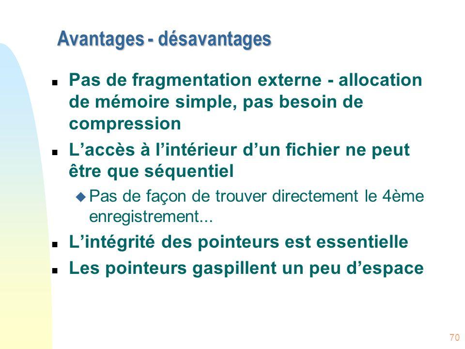 Avantages - désavantages