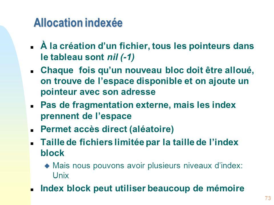 Allocation indexée À la création d'un fichier, tous les pointeurs dans le tableau sont nil (-1)