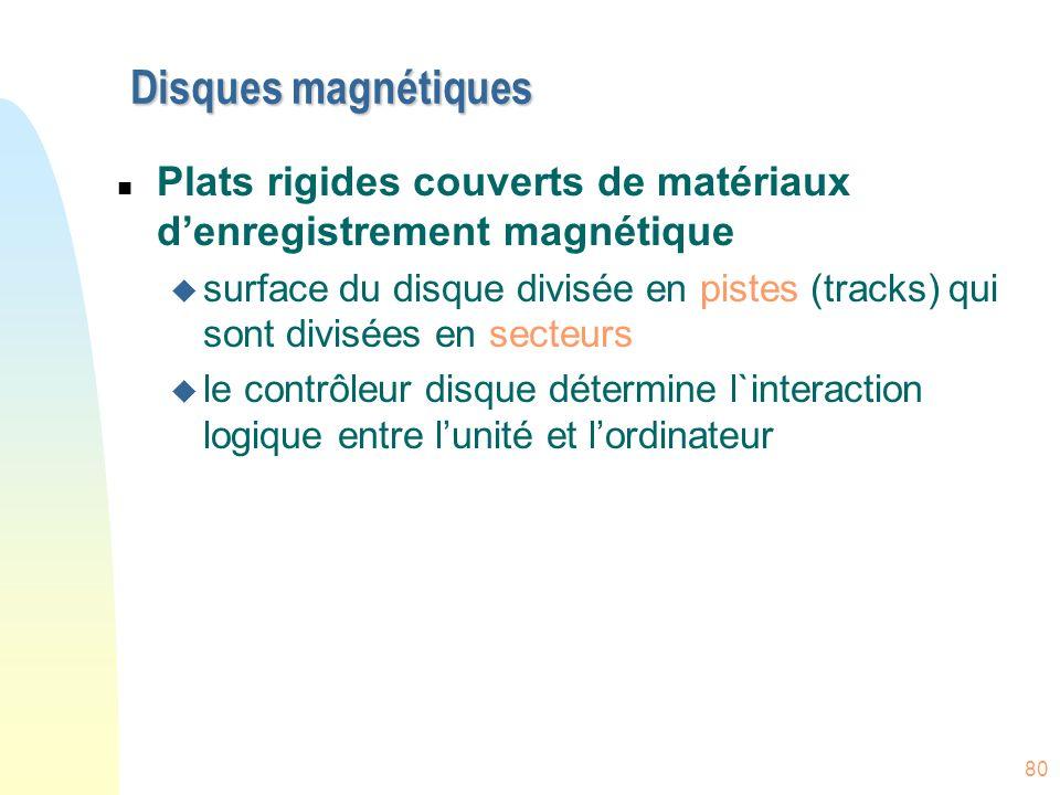 Disques magnétiquesPlats rigides couverts de matériaux d'enregistrement magnétique.