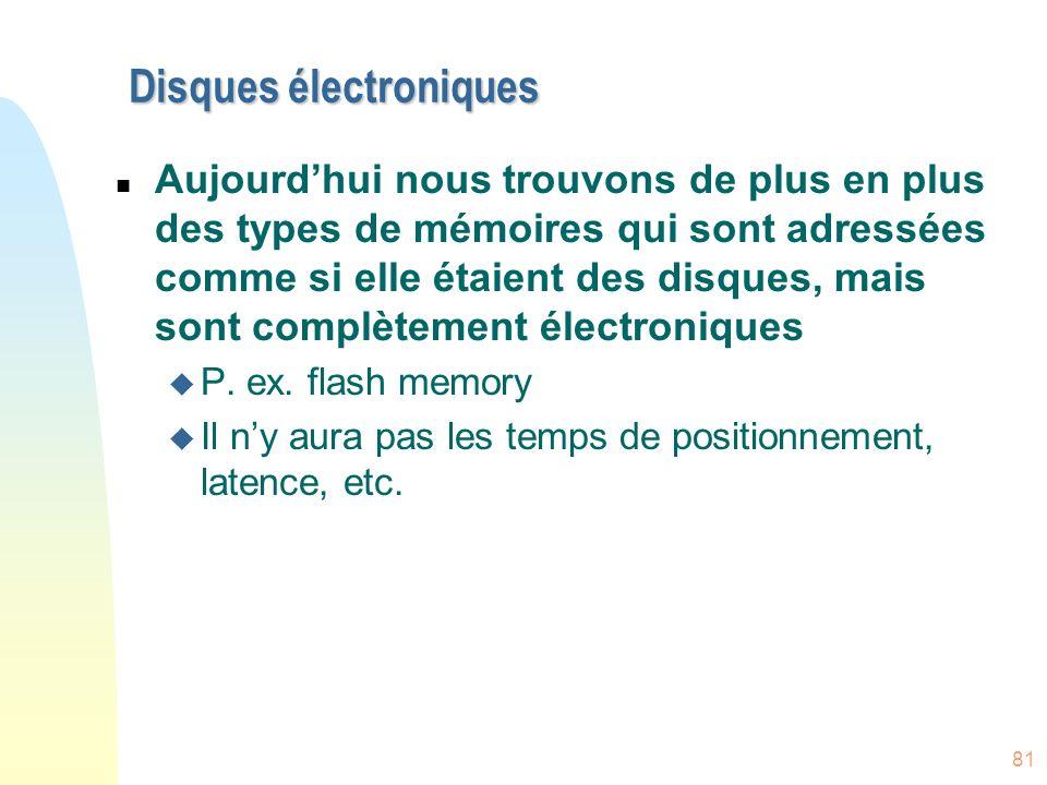 Disques électroniques