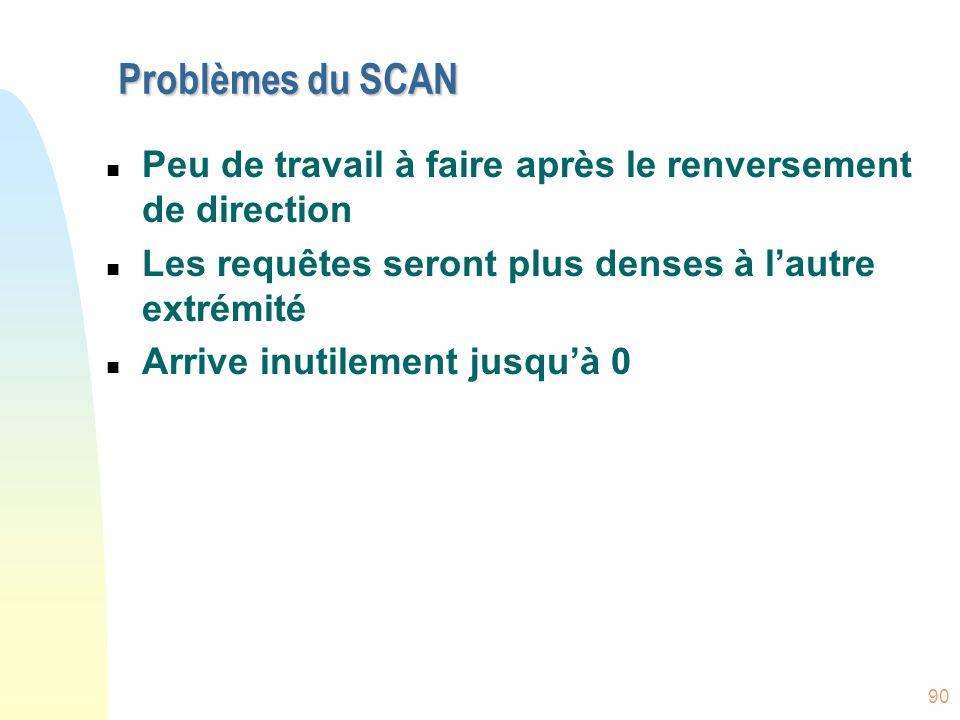 Problèmes du SCANPeu de travail à faire après le renversement de direction. Les requêtes seront plus denses à l'autre extrémité.