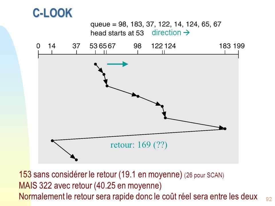 C-LOOK direction  retour: 169 ( ) 153 sans considérer le retour (19.1 en moyenne) (26 pour SCAN)