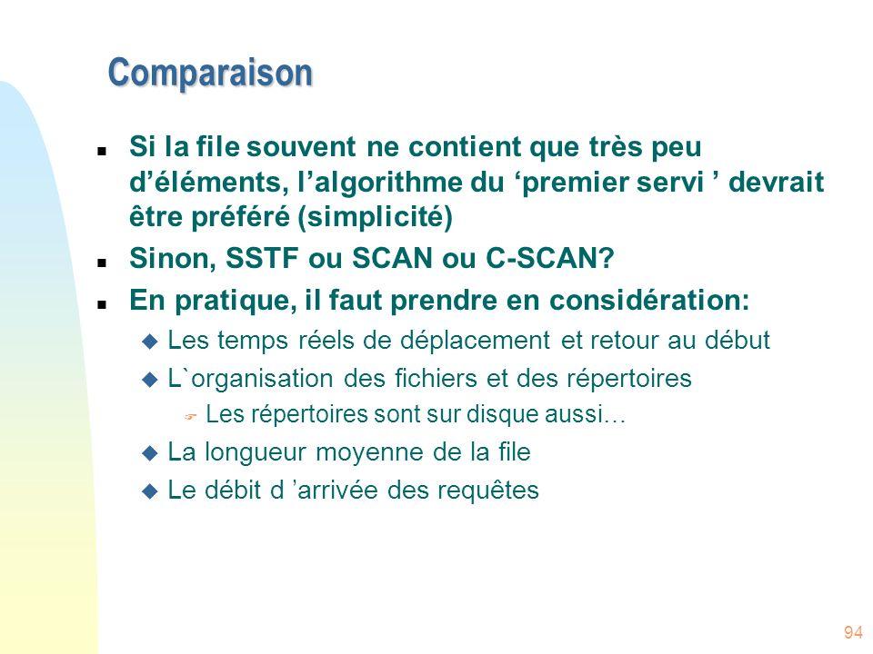 ComparaisonSi la file souvent ne contient que très peu d'éléments, l'algorithme du 'premier servi ' devrait être préféré (simplicité)
