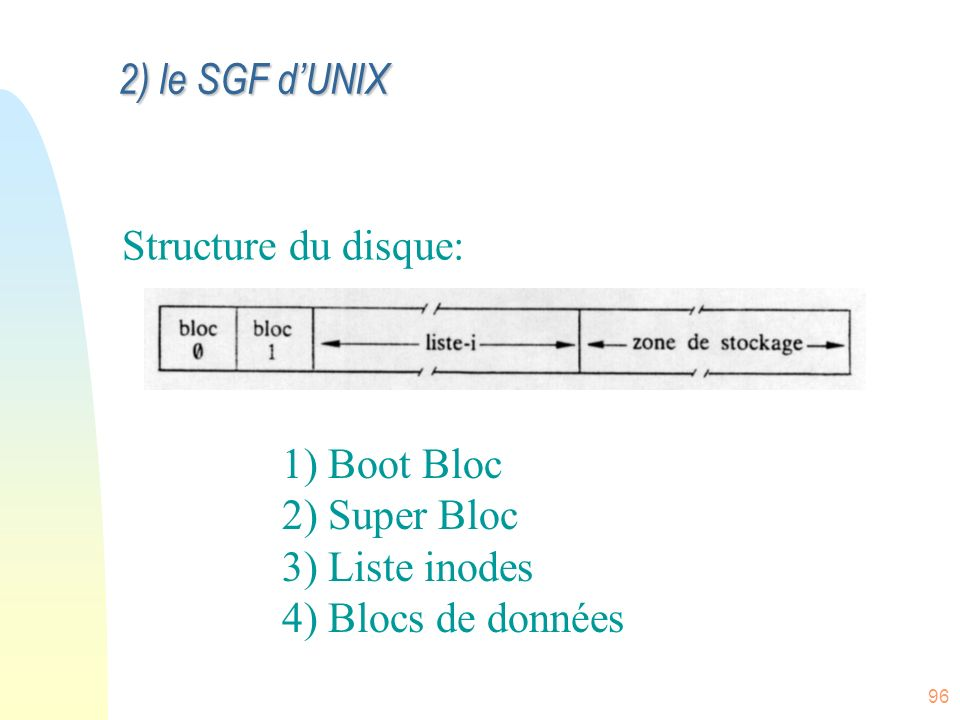 2) le SGF d'UNIX Structure du disque: 1) Boot Bloc.