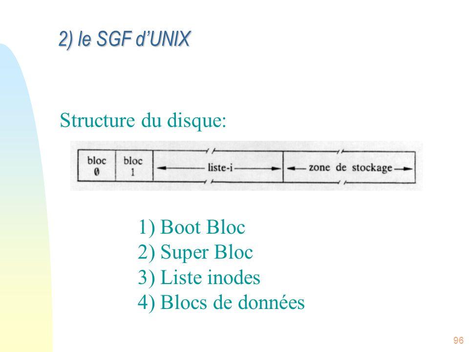 2) le SGF d'UNIXStructure du disque: 1) Boot Bloc.