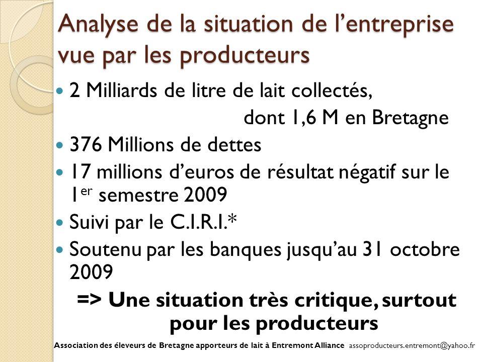 Analyse de la situation de l'entreprise vue par les producteurs