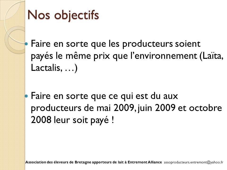 Nos objectifs Faire en sorte que les producteurs soient payés le même prix que l'environnement (Laïta, Lactalis, …)