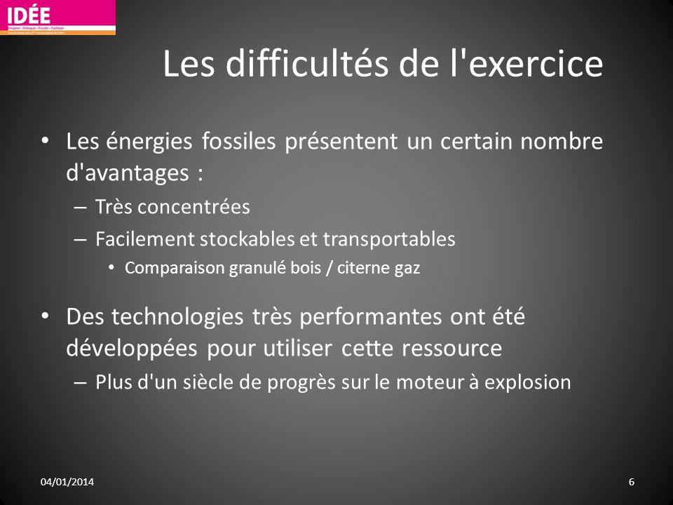 Les difficultés de l exercice