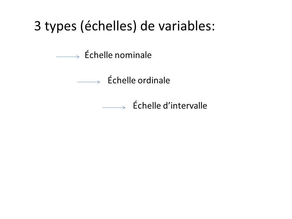 3 types (échelles) de variables: