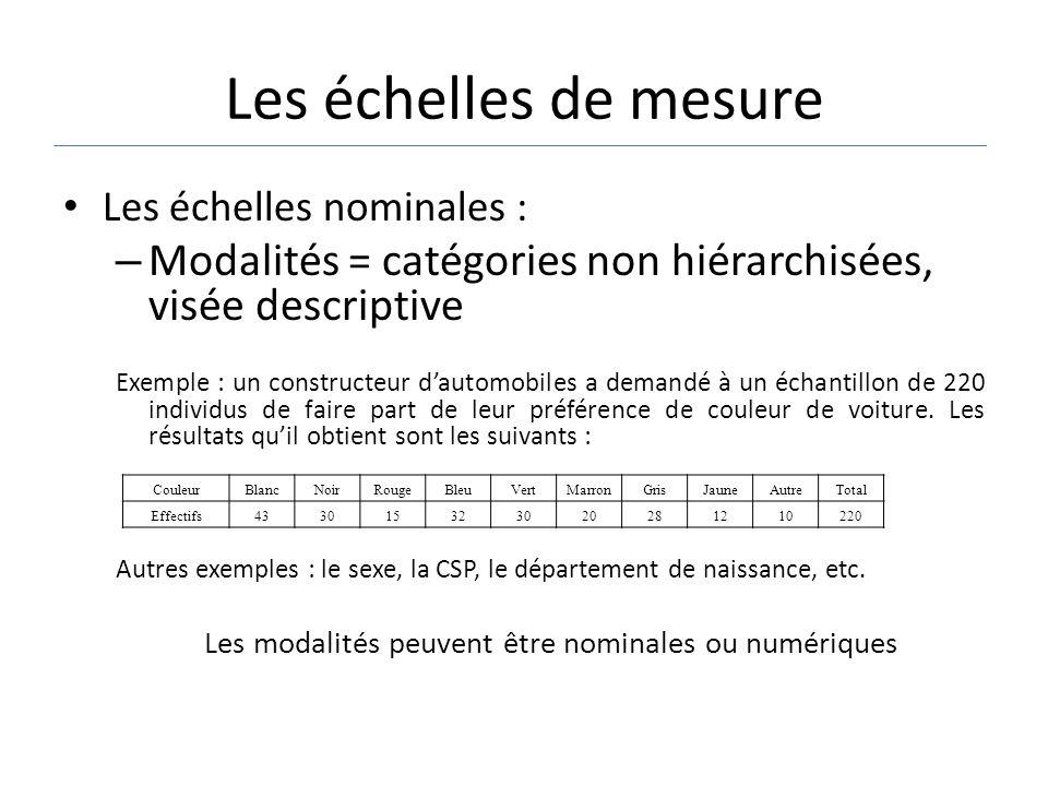 Les modalités peuvent être nominales ou numériques