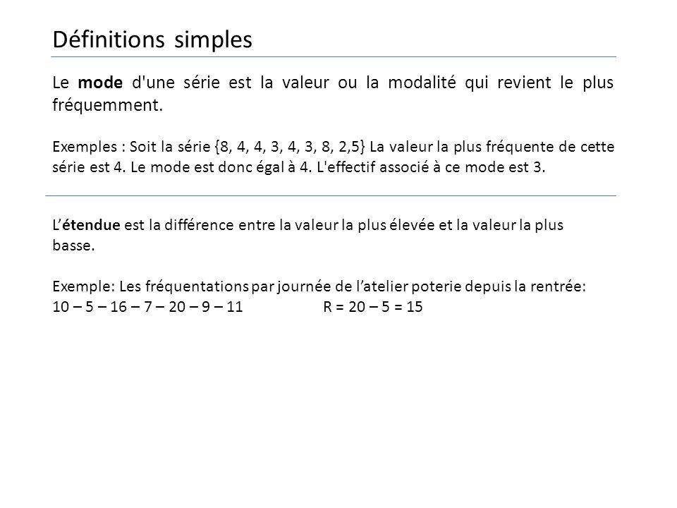 Définitions simples Le mode d une série est la valeur ou la modalité qui revient le plus fréquemment.
