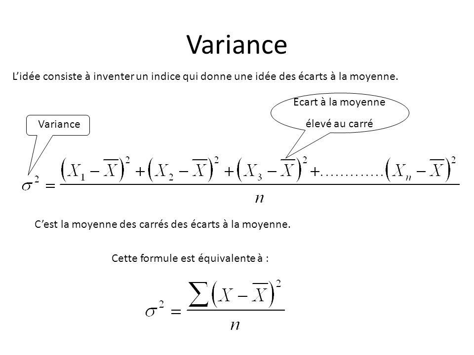 Variance L'idée consiste à inventer un indice qui donne une idée des écarts à la moyenne. Ecart à la moyenne.