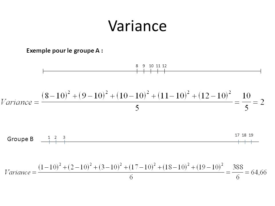 Variance Exemple pour le groupe A : Groupe B 8 9 10 11 12 17 18 19 1 2