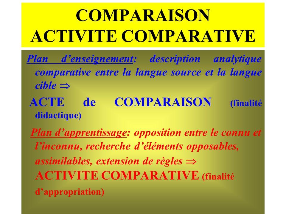 COMPARAISON ACTIVITE COMPARATIVE