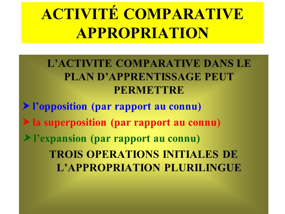 ACTIVITÉ COMPARATIVE APPROPRIATION