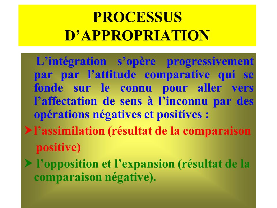 PROCESSUS D'APPROPRIATION