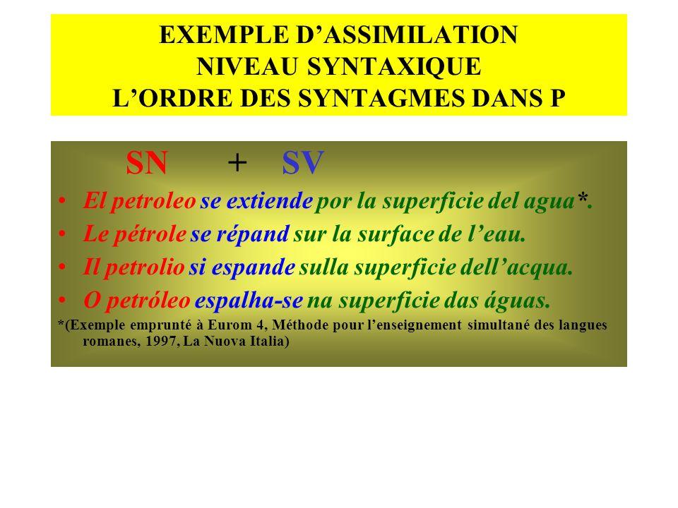 EXEMPLE D'ASSIMILATION NIVEAU SYNTAXIQUE L'ORDRE DES SYNTAGMES DANS P