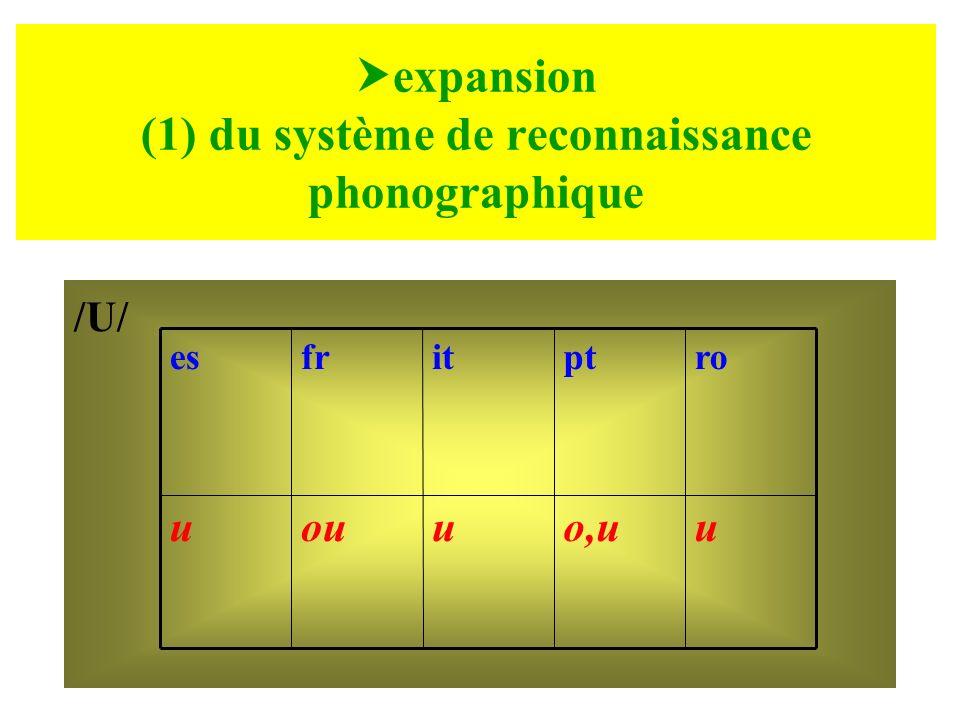 expansion (1) du système de reconnaissance phonographique