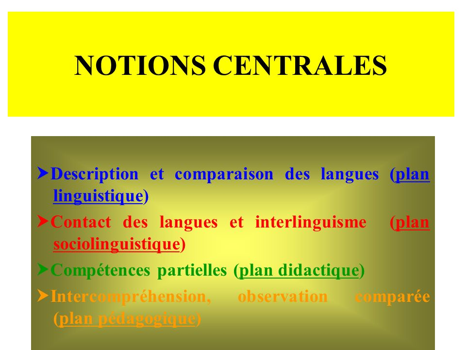 NOTIONS CENTRALES Description et comparaison des langues (plan linguistique) Contact des langues et interlinguisme (plan sociolinguistique)