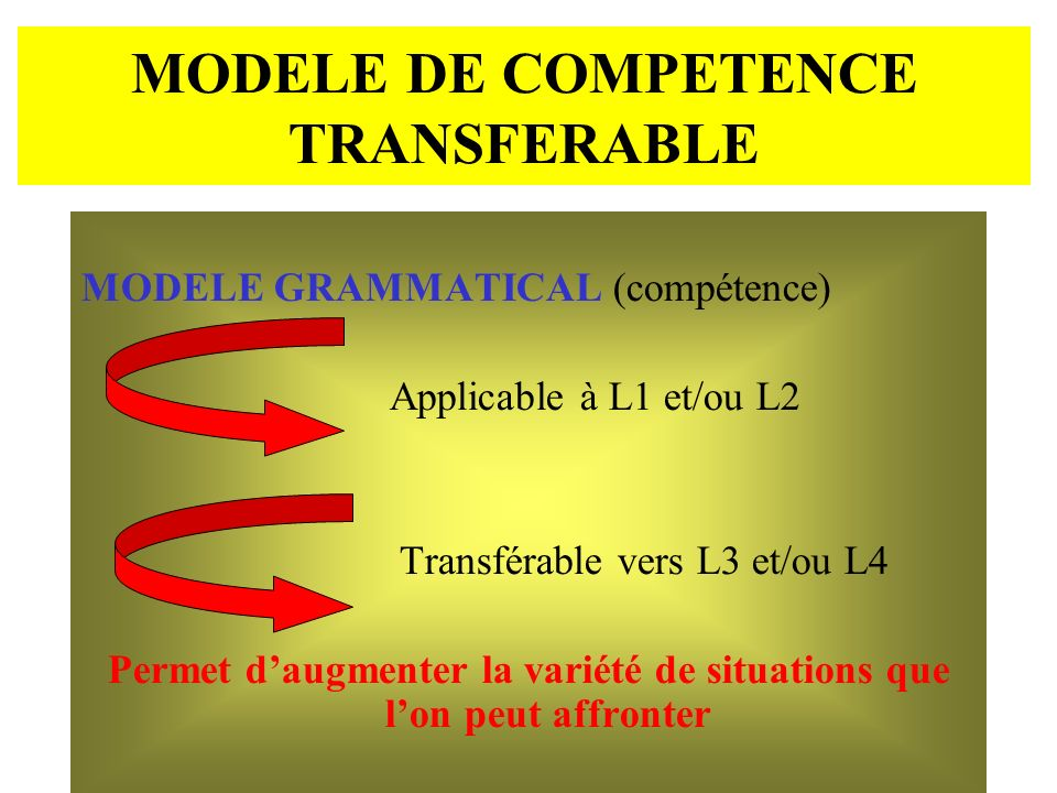 MODELE DE COMPETENCE TRANSFERABLE