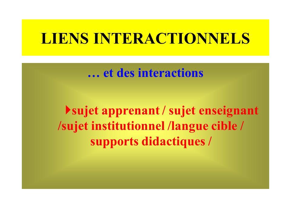 LIENS INTERACTIONNELS