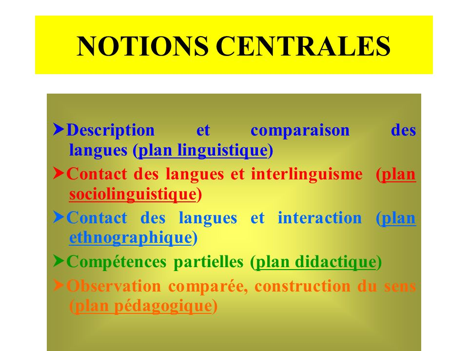 NOTIONS CENTRALES Description et comparaison des langues (plan linguistique) Contact des langues et interlinguisme (plan sociolinguistique)‏