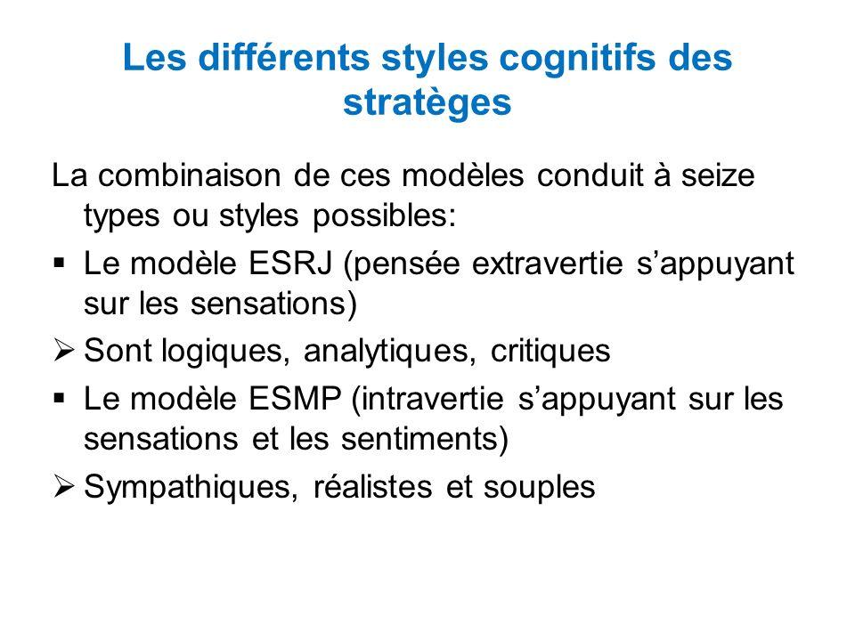 Les différents styles cognitifs des stratèges
