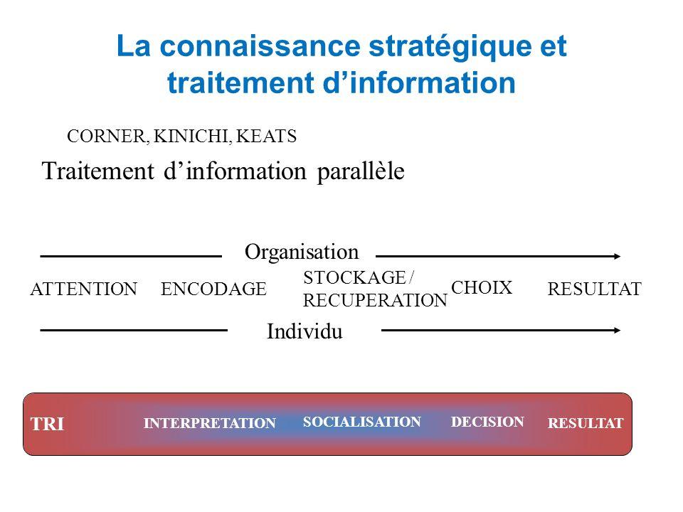 La connaissance stratégique et traitement d'information