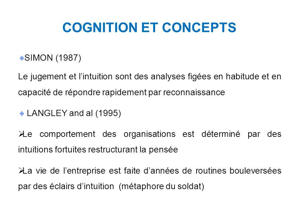 COGNITION ET CONCEPTS SIMON (1987)