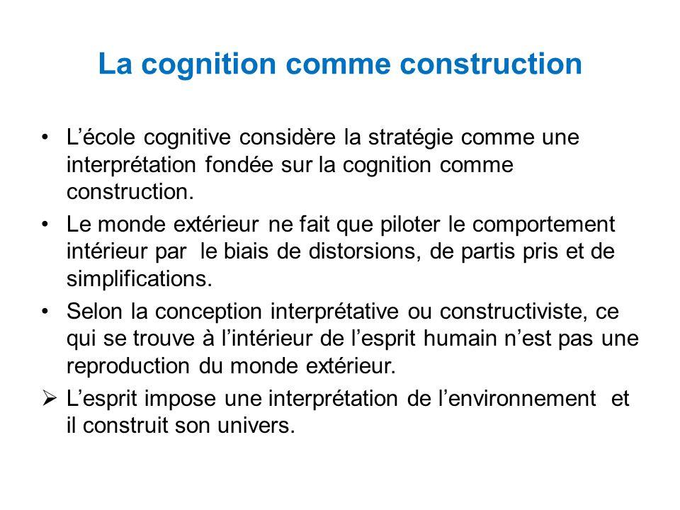 La cognition comme construction