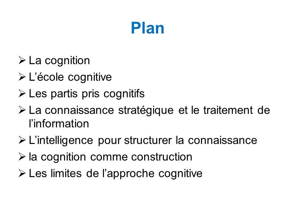 Plan La cognition L'école cognitive Les partis pris cognitifs