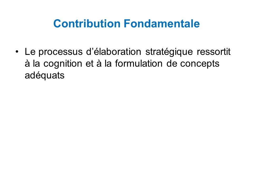Contribution Fondamentale