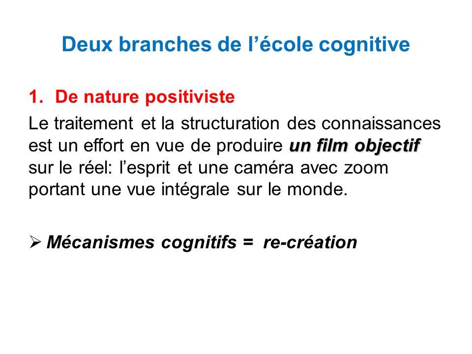 Deux branches de l'école cognitive