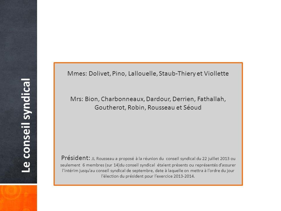 Mmes: Dolivet, Pino, Lallouelle, Staub-Thiery et Viollette