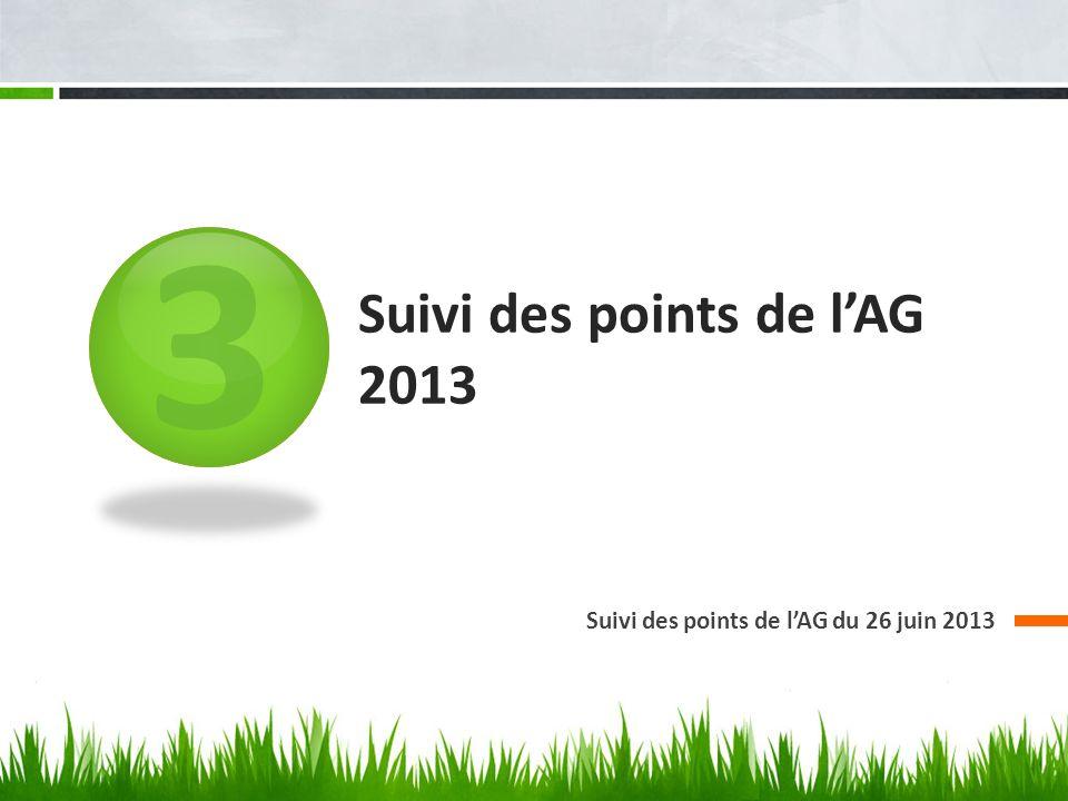 Suivi des points de l'AG 2013