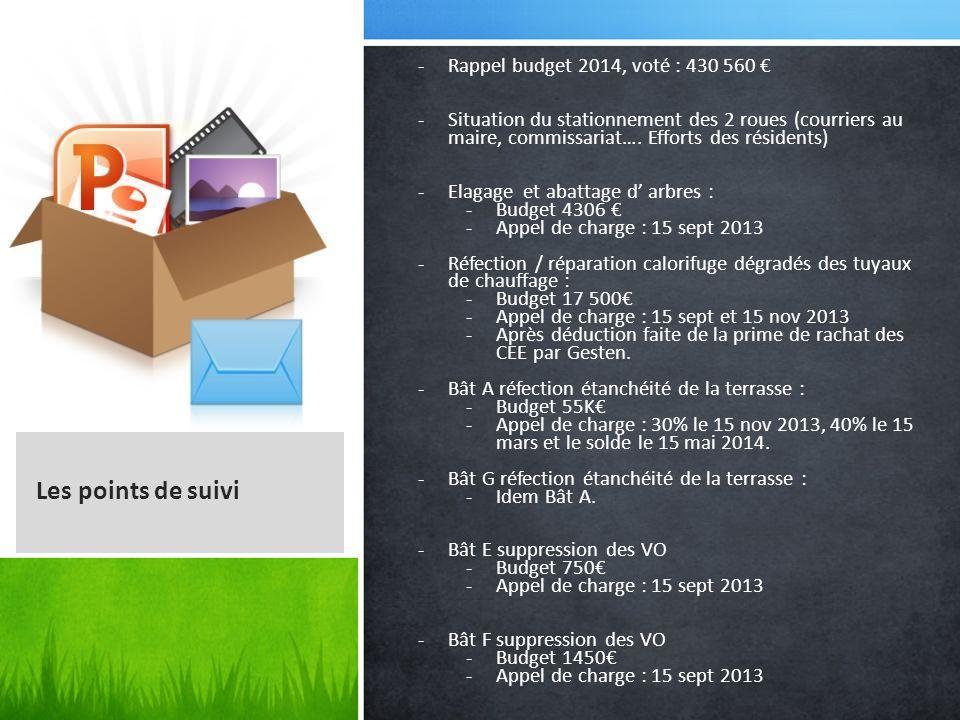 Les points de suivi Rappel budget 2014, voté : 430 560 €