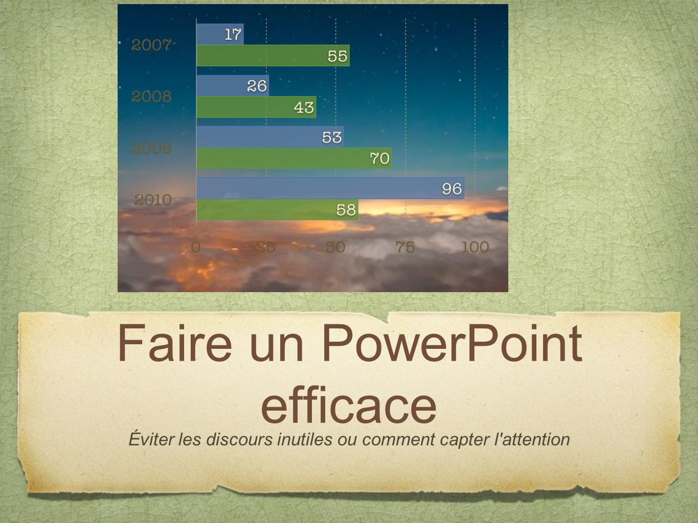 Faire un PowerPoint efficace
