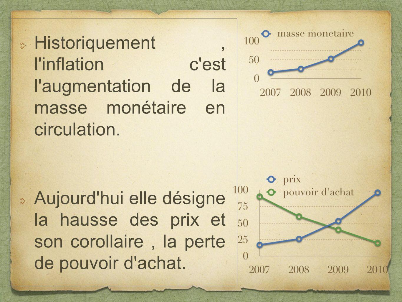 Historiquement , l inflation c est l augmentation de la masse monétaire en circulation.