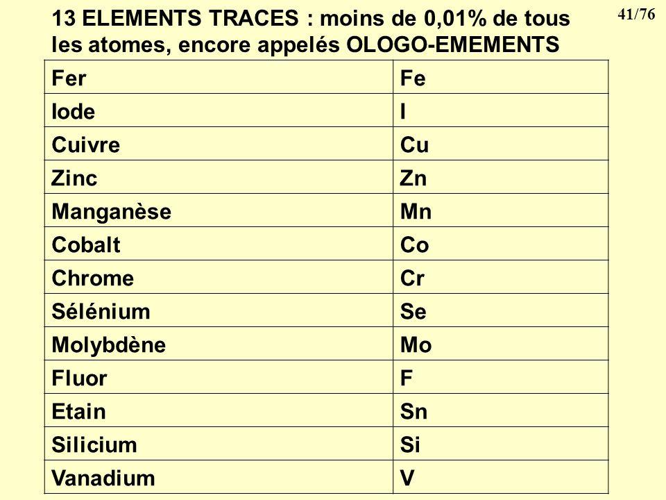 13 ELEMENTS TRACES : moins de 0,01% de tous les atomes, encore appelés OLOGO-EMEMENTS