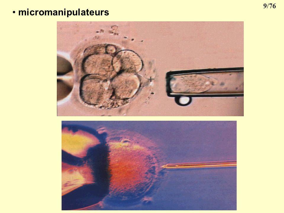 micromanipulateurs