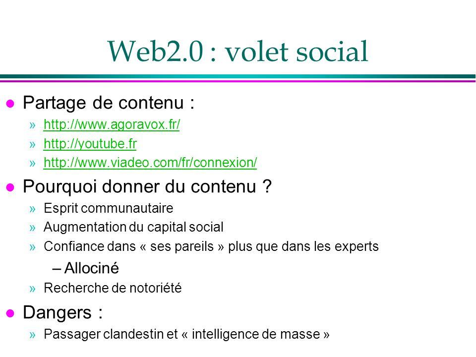 Web2.0 : volet social Partage de contenu :