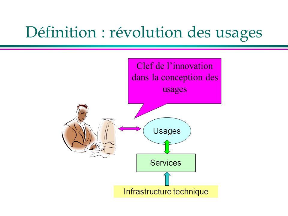 Définition : révolution des usages