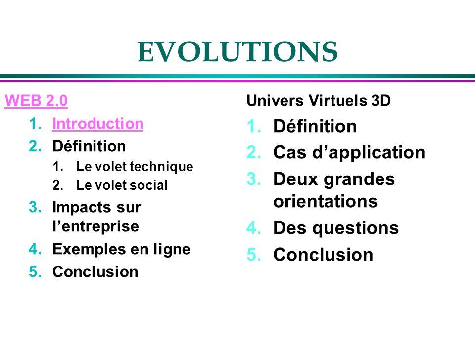 EVOLUTIONS Définition Cas d'application Deux grandes orientations