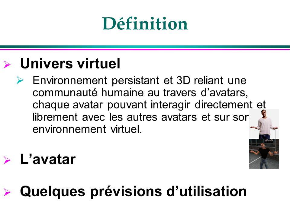 Définition Univers virtuel L'avatar Quelques prévisions d'utilisation