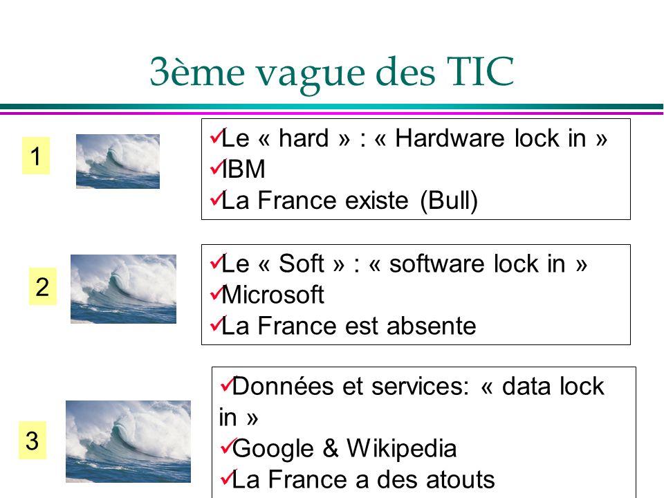 3ème vague des TIC Le « hard » : « Hardware lock in » IBM 1