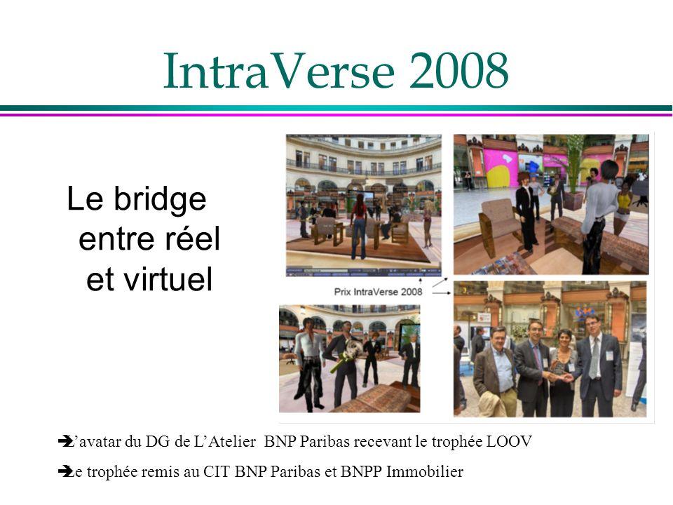 Le bridge entre réel et virtuel