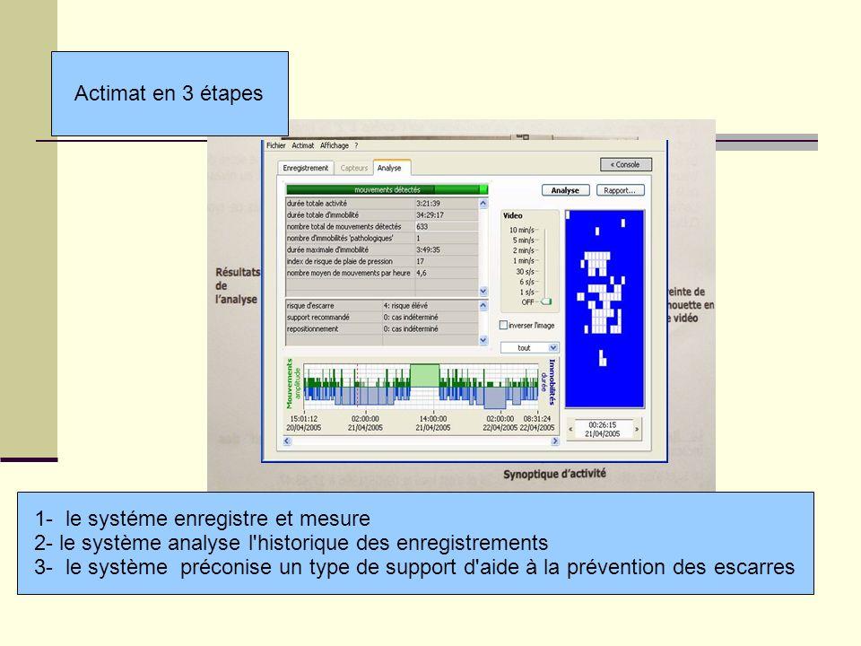 Actimat en 3 étapes 1- le systéme enregistre et mesure. 2- le système analyse l historique des enregistrements.