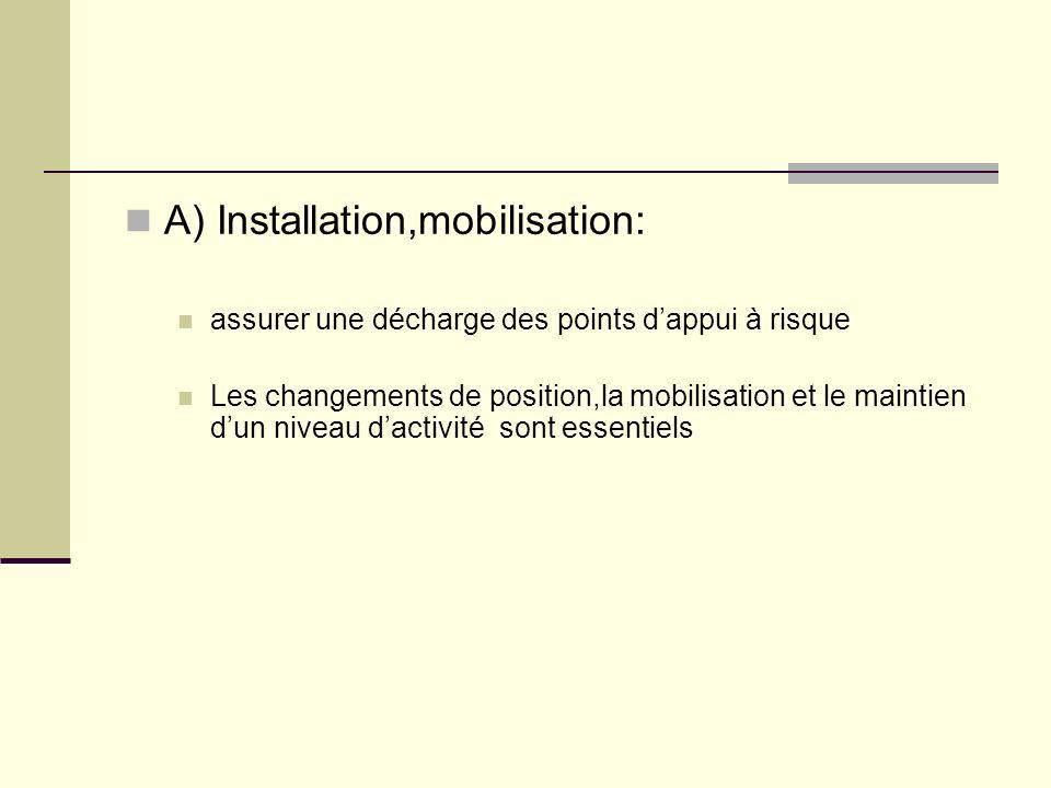 A) Installation,mobilisation:
