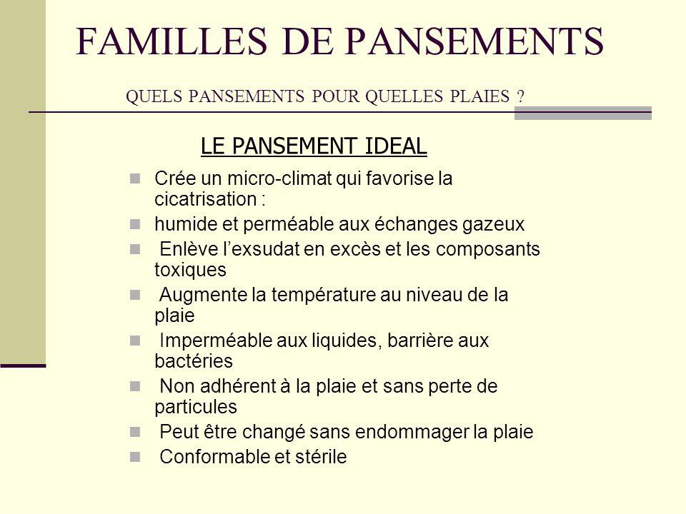 FAMILLES DE PANSEMENTS QUELS PANSEMENTS POUR QUELLES PLAIES